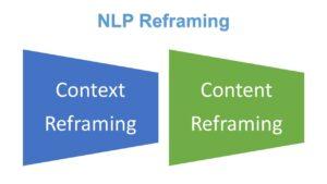 NLP reframing